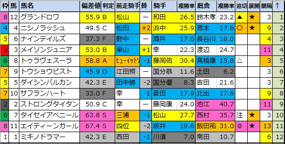 f:id:onix-oniku:20200509191839p:plain
