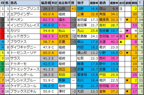 f:id:onix-oniku:20200509193049p:plain