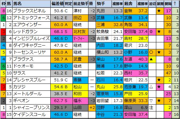 f:id:onix-oniku:20200509194515p:plain