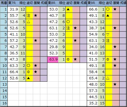 f:id:onix-oniku:20200509212931p:plain