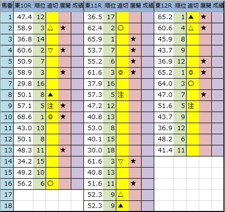 f:id:onix-oniku:20200509213022p:plain