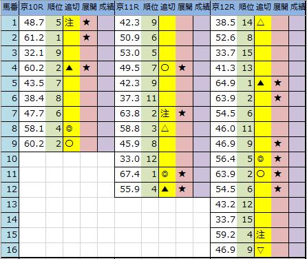 f:id:onix-oniku:20200509213124p:plain