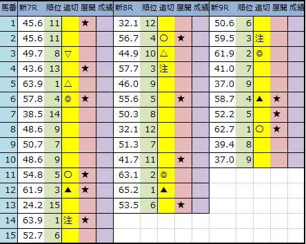 f:id:onix-oniku:20200509213154p:plain