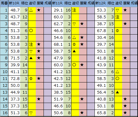 f:id:onix-oniku:20200509213229p:plain
