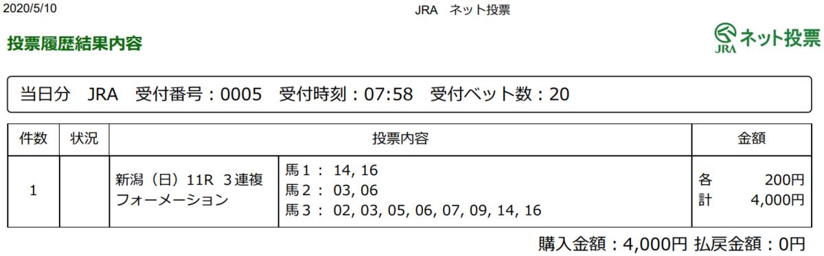 f:id:onix-oniku:20200510080133p:plain