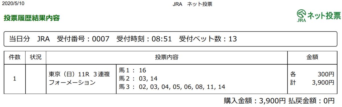 f:id:onix-oniku:20200510085325p:plain
