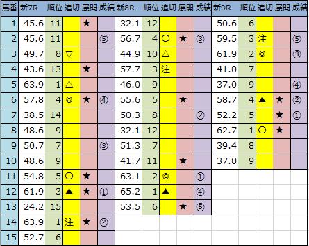 f:id:onix-oniku:20200510143917p:plain