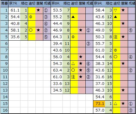 f:id:onix-oniku:20200510144115p:plain