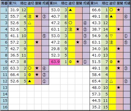 f:id:onix-oniku:20200510144526p:plain