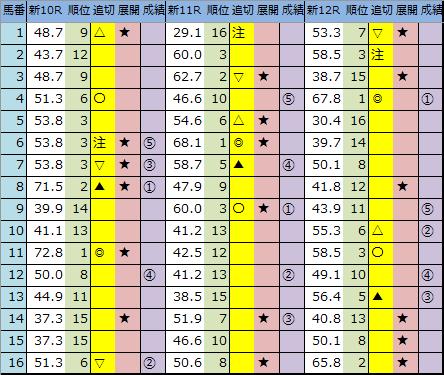 f:id:onix-oniku:20200510161917p:plain