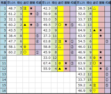 f:id:onix-oniku:20200510163033p:plain