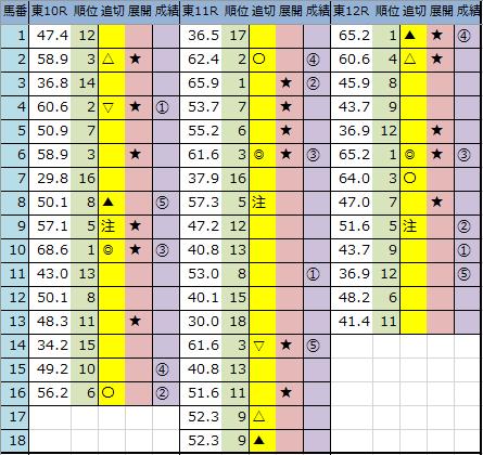f:id:onix-oniku:20200510163441p:plain
