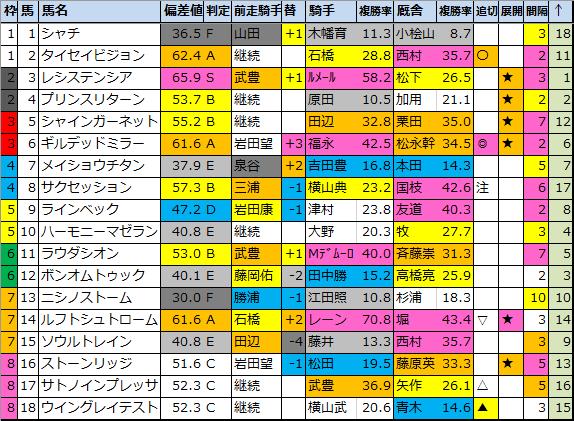 f:id:onix-oniku:20200514153919p:plain