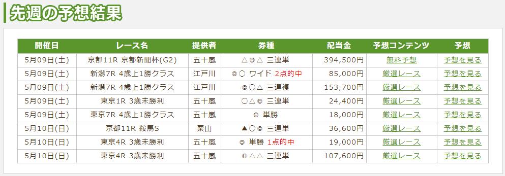 f:id:onix-oniku:20200514154147p:plain