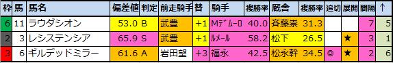 f:id:onix-oniku:20200514155231p:plain