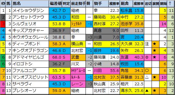 f:id:onix-oniku:20200514160507p:plain