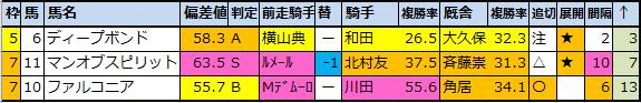 f:id:onix-oniku:20200514161554p:plain