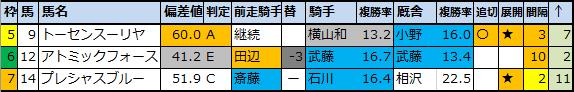 f:id:onix-oniku:20200514163157p:plain