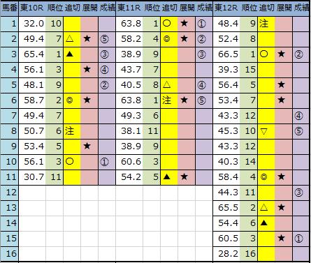 f:id:onix-oniku:20200514171750p:plain