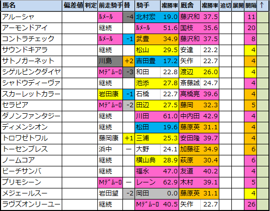 f:id:onix-oniku:20200514175014p:plain