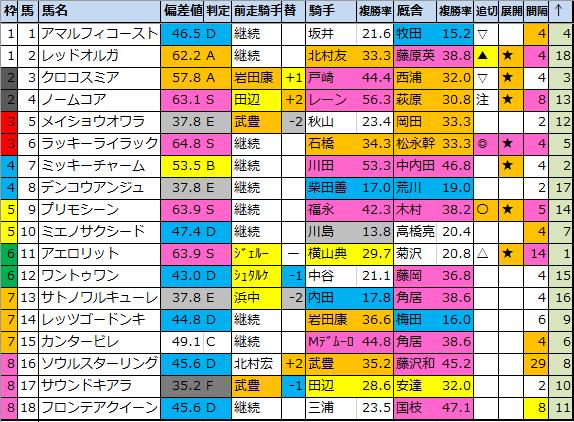 f:id:onix-oniku:20200514184047p:plain