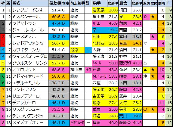 f:id:onix-oniku:20200514184126p:plain
