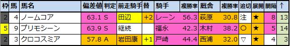 f:id:onix-oniku:20200514185929p:plain