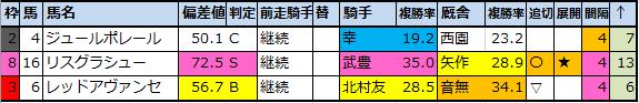 f:id:onix-oniku:20200514190009p:plain