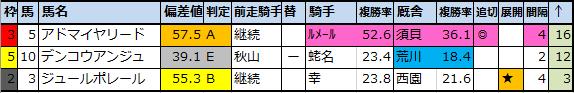 f:id:onix-oniku:20200514190057p:plain