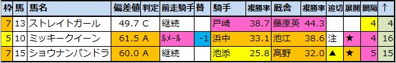 f:id:onix-oniku:20200514190137p:plain