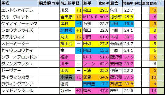 f:id:onix-oniku:20200514215615p:plain