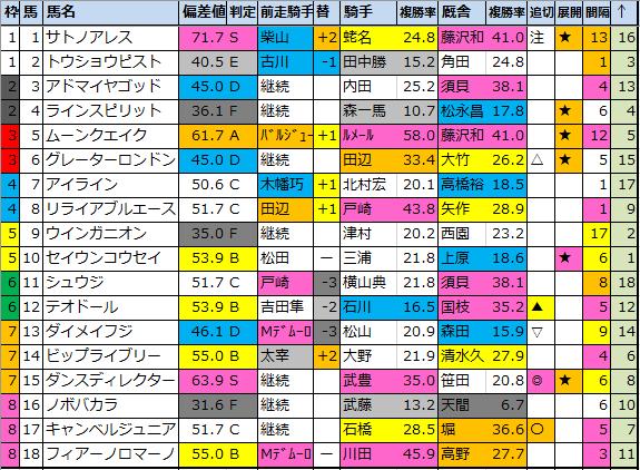 f:id:onix-oniku:20200514220120p:plain