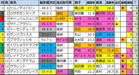 f:id:onix-oniku:20200514220155p:plain