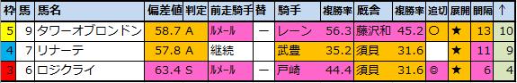 f:id:onix-oniku:20200514222103p:plain