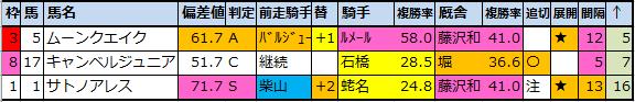 f:id:onix-oniku:20200514222130p:plain