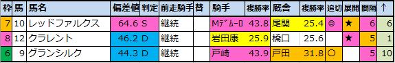 f:id:onix-oniku:20200514222223p:plain