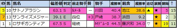 f:id:onix-oniku:20200514222257p:plain