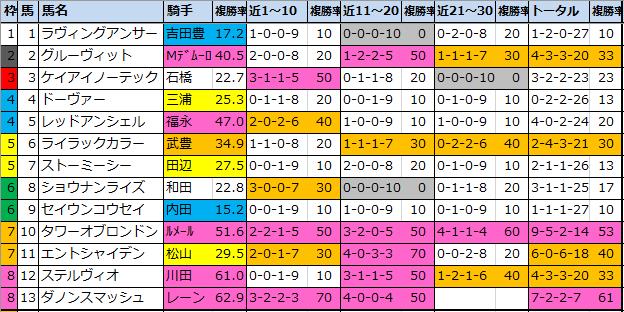 f:id:onix-oniku:20200515160653p:plain