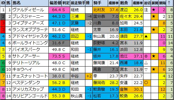 f:id:onix-oniku:20200515173150p:plain