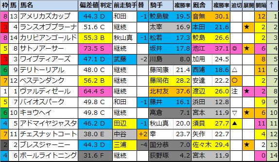 f:id:onix-oniku:20200515173445p:plain