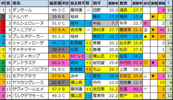 f:id:onix-oniku:20200515173601p:plain