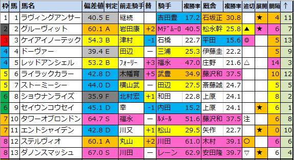 f:id:onix-oniku:20200515175826p:plain