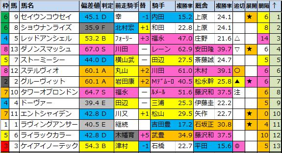 f:id:onix-oniku:20200515181019p:plain