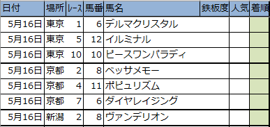 f:id:onix-oniku:20200515192646p:plain
