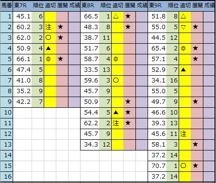 f:id:onix-oniku:20200515192825p:plain