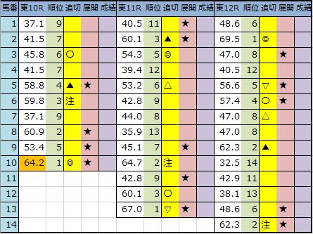 f:id:onix-oniku:20200515192919p:plain