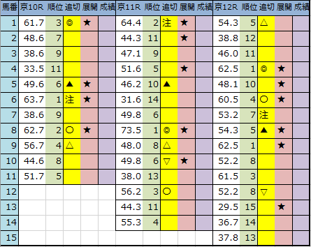 f:id:onix-oniku:20200515193026p:plain
