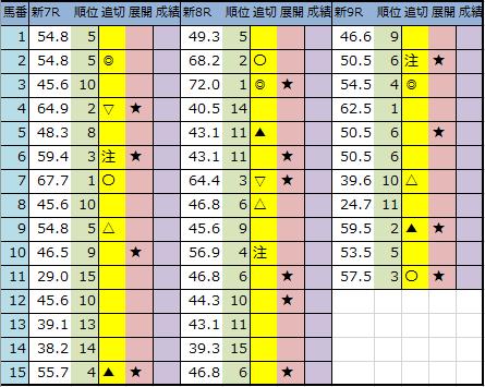 f:id:onix-oniku:20200515193101p:plain