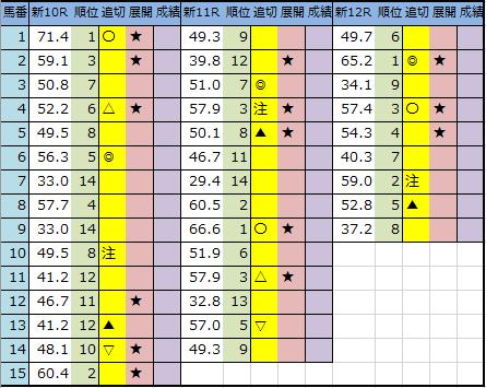 f:id:onix-oniku:20200515193131p:plain