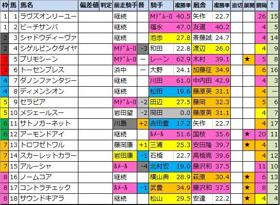 f:id:onix-oniku:20200515194039p:plain